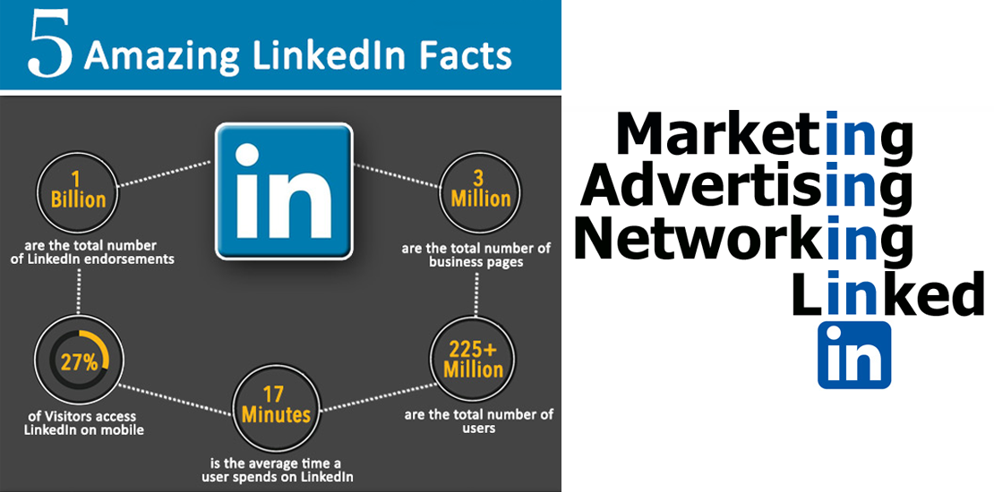 linkedin marketing services in hyderabad